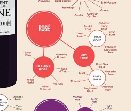 rose-chart
